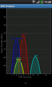 Wi-Fi Analyzer for Android